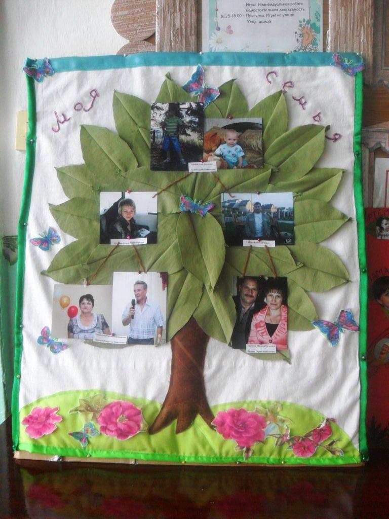 Генеалогическое древо для садика своими руками